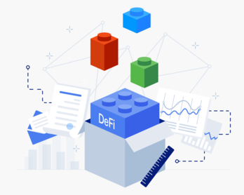 How to think about DeFi? Part 1: Unpacking the terms