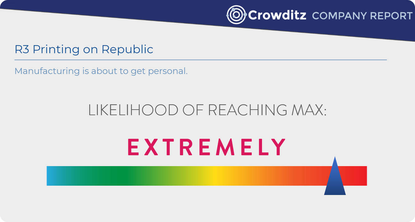 R3 Printing on Crowditz: Likelihood of Reaching Max - EXTREMELY LIKELY