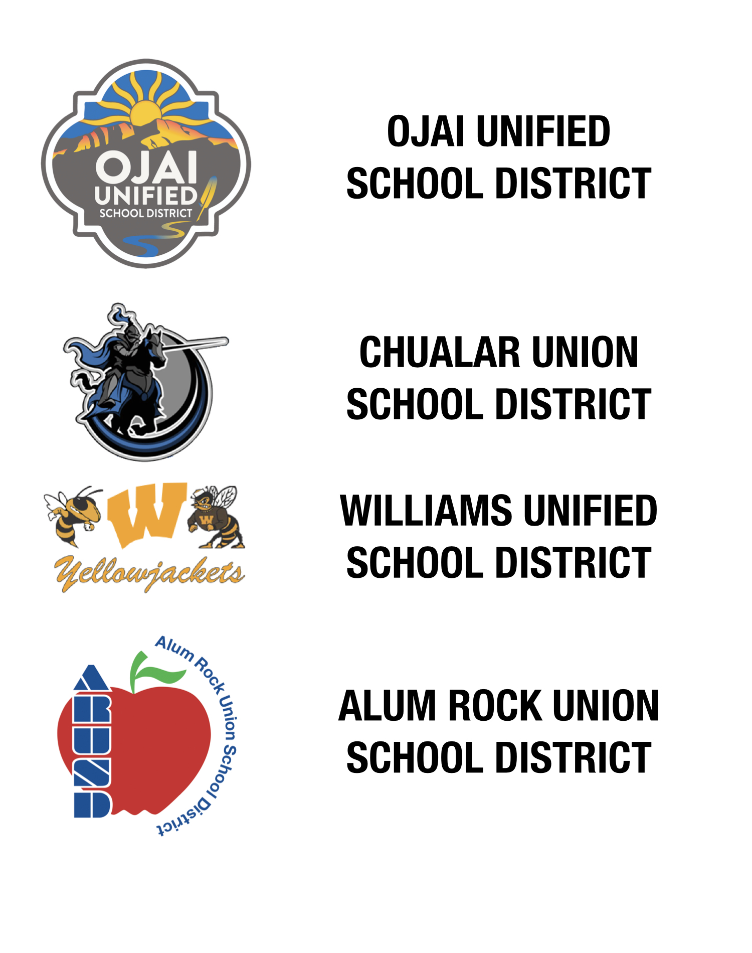 A list of some of our district partners, Ojai, Chualar, Alum Rock, Williams